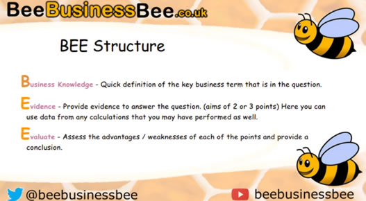 BBE Exam Structure
